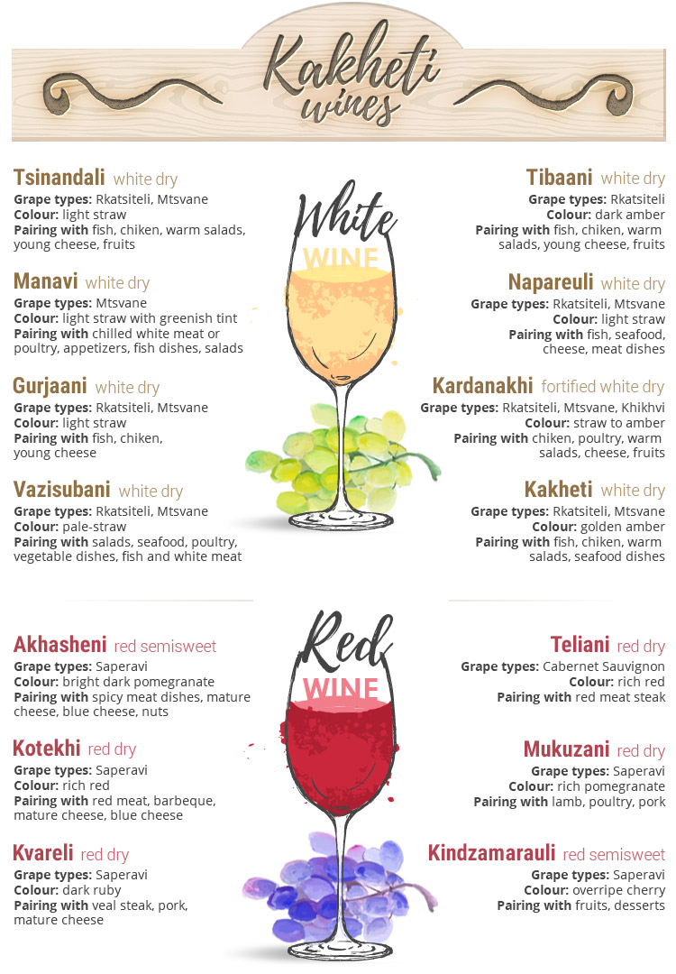 Wines of Kakhetia