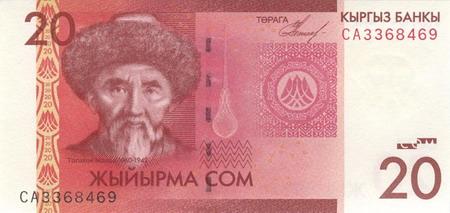 Кыргызстан курс валют сегодня