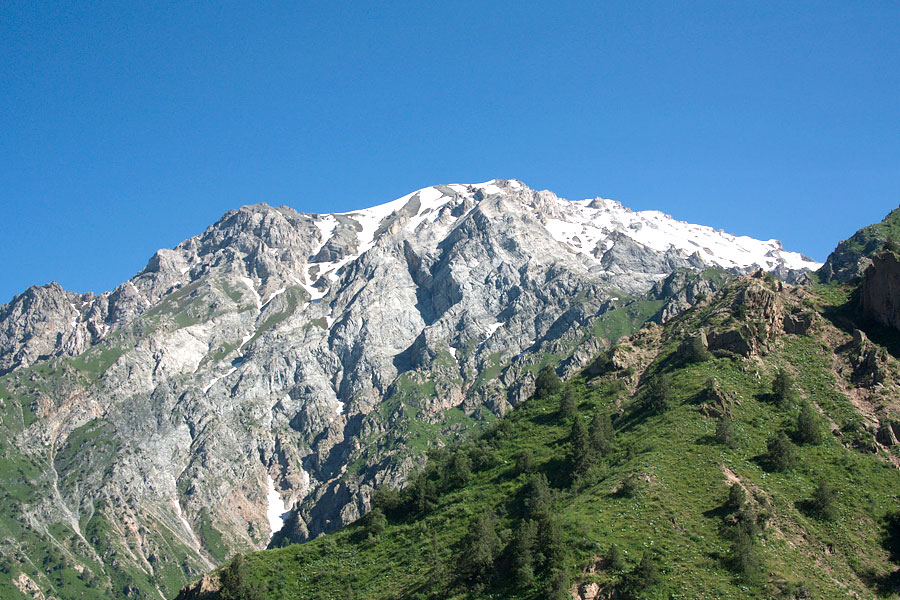 Tien Shan Mountains Map