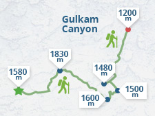Gulkam Canyon
